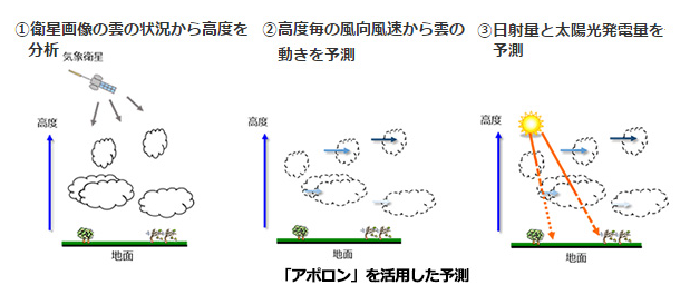 2015112094446.png